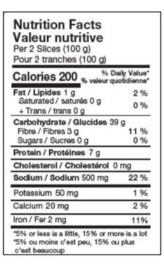 Schlesier Nutritional