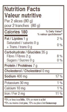 Feinbrot Nutritional Information