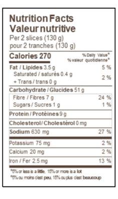 Landbrot Nutritional Information